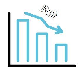 股票下跌的图