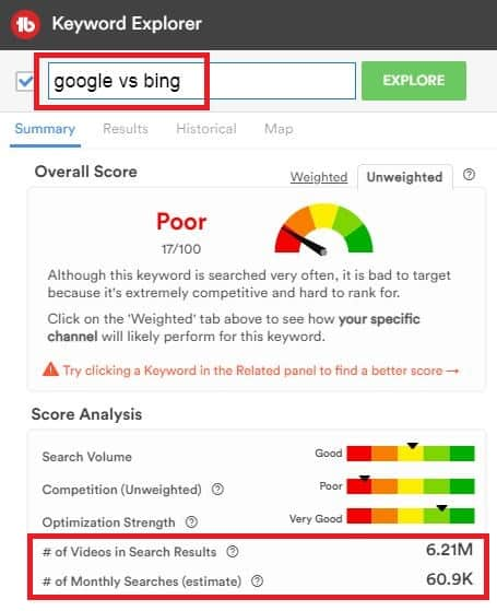 Google vs Bing 关键词分析结果