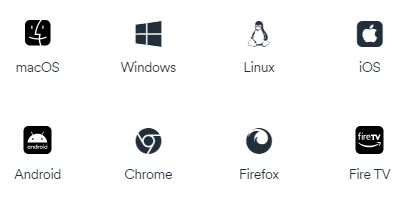 Surfshark VPN使用的设备