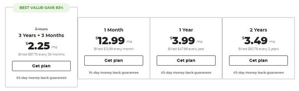 CyberGhost VPN价格表